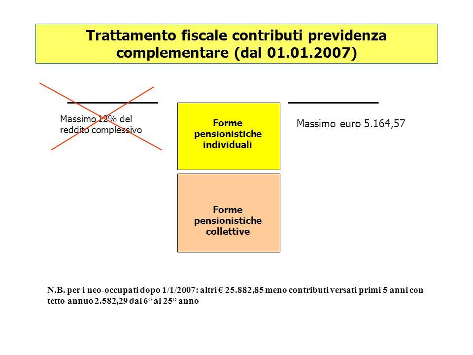 Forme pensionistiche individuali Forme pensionistiche collettive