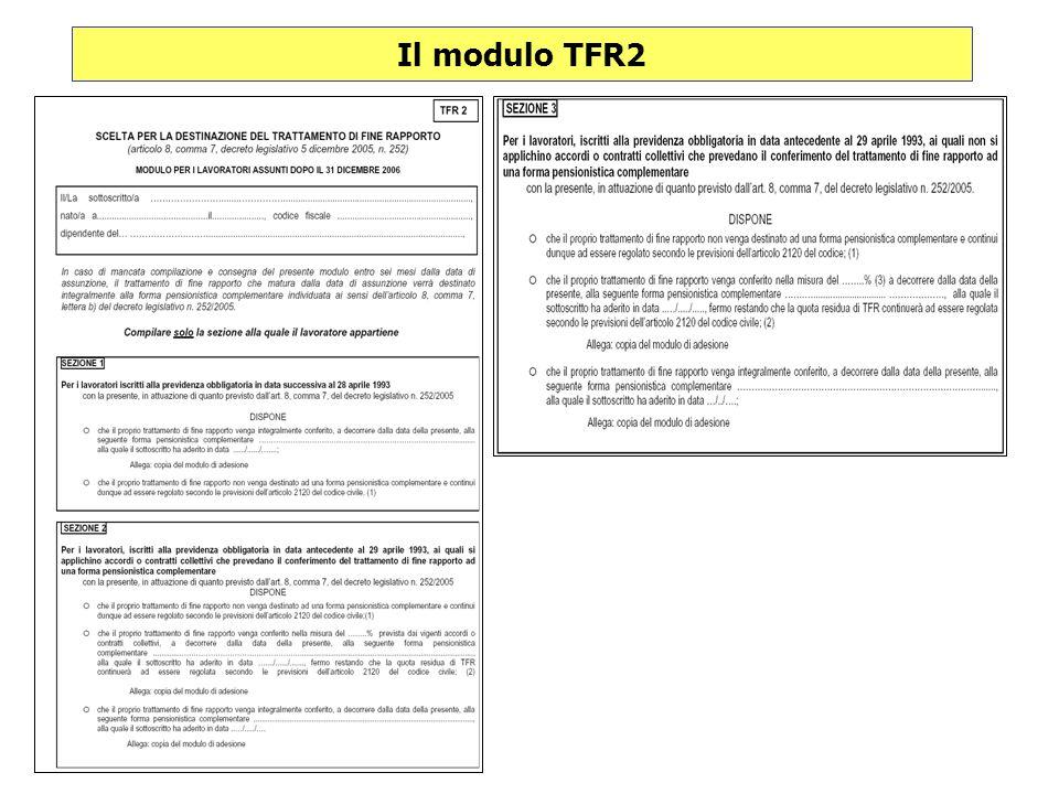Il modulo TFR2