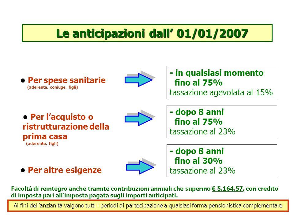 Le anticipazioni dall' 01/01/2007
