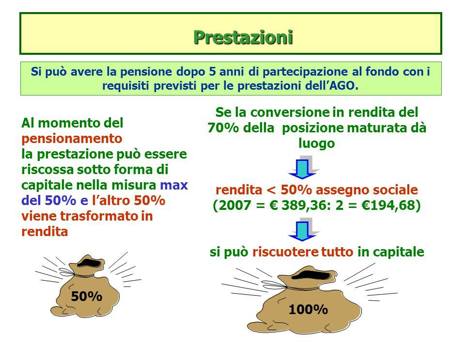 Prestazioni Si può avere la pensione dopo 5 anni di partecipazione al fondo con i requisiti previsti per le prestazioni dell'AGO.