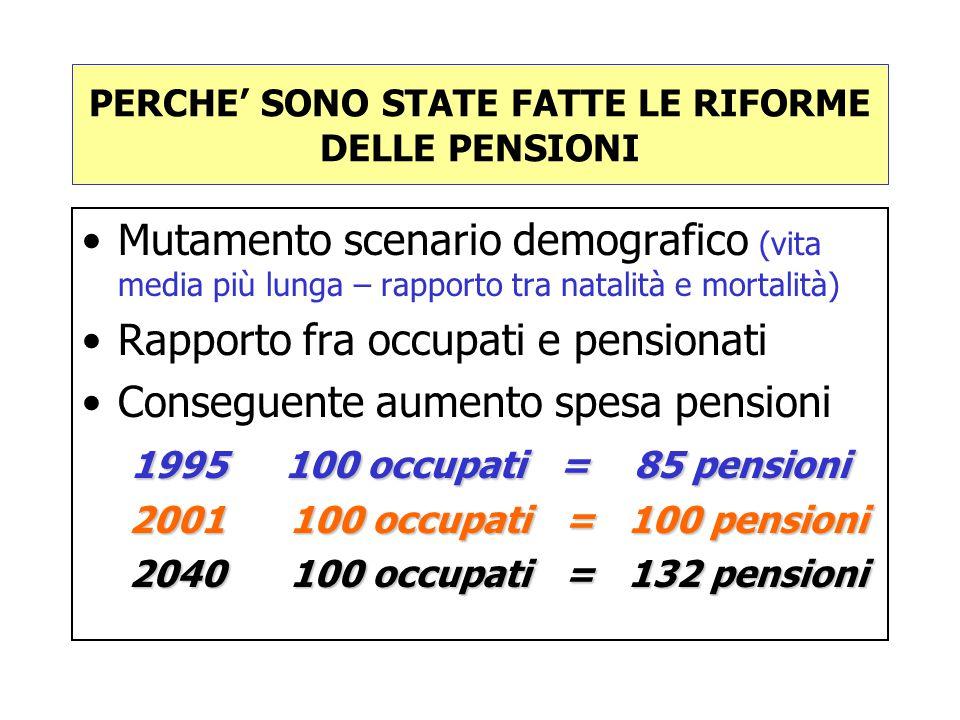 PERCHE' SONO STATE FATTE LE RIFORME DELLE PENSIONI