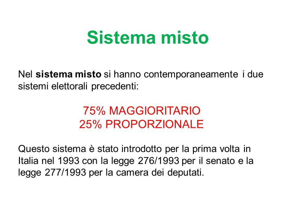 Sistema misto 75% MAGGIORITARIO 25% PROPORZIONALE