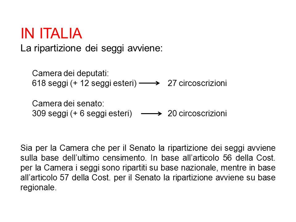 IN ITALIA La ripartizione dei seggi avviene: Camera dei deputati:
