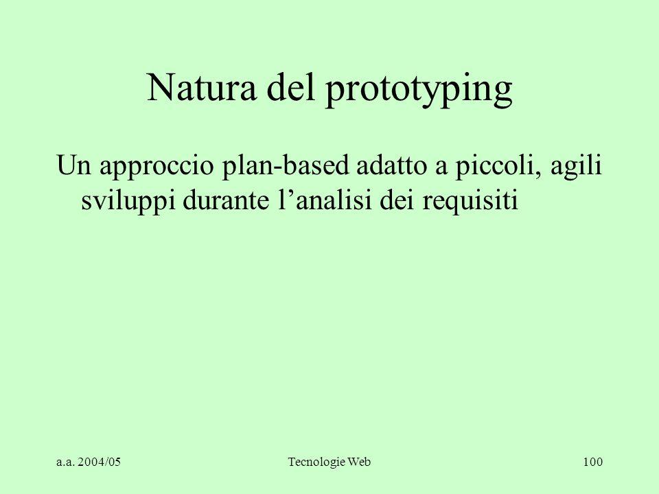 Natura del prototyping