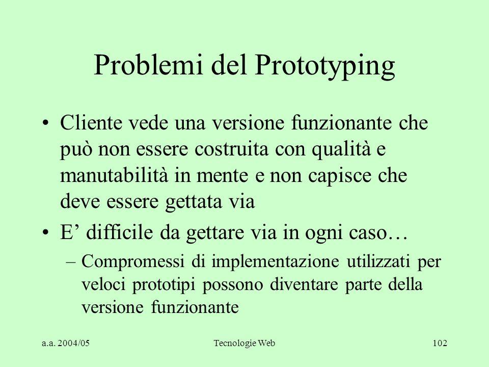Problemi del Prototyping