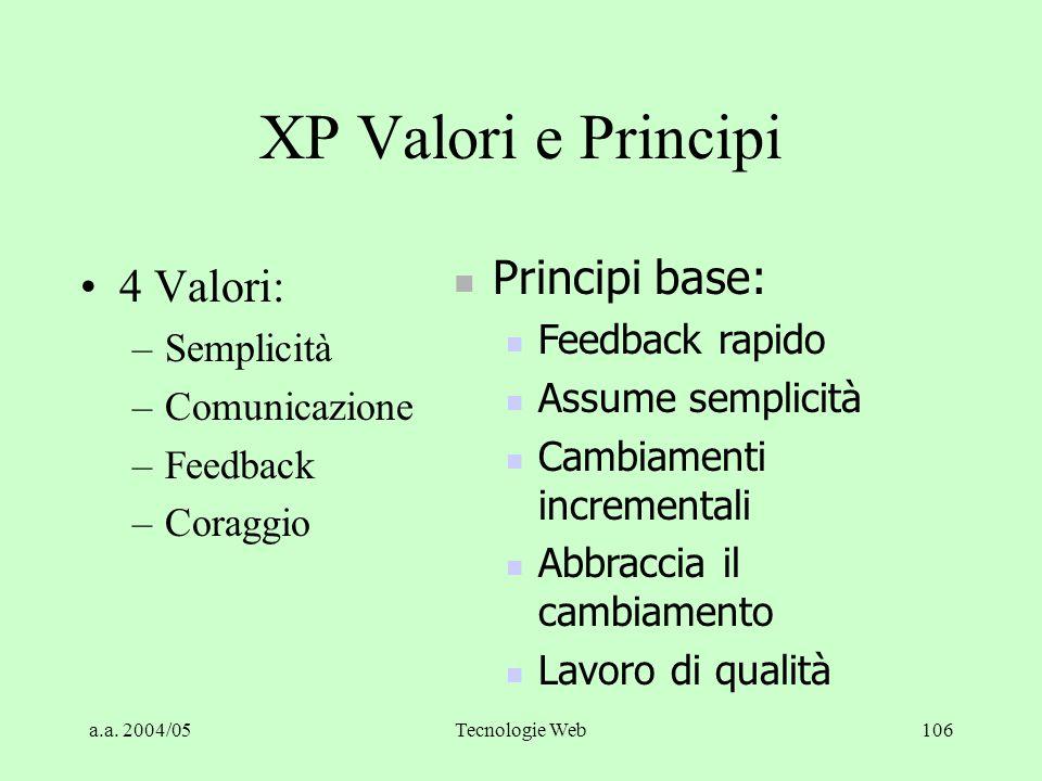 XP Valori e Principi Principi base: 4 Valori: Feedback rapido