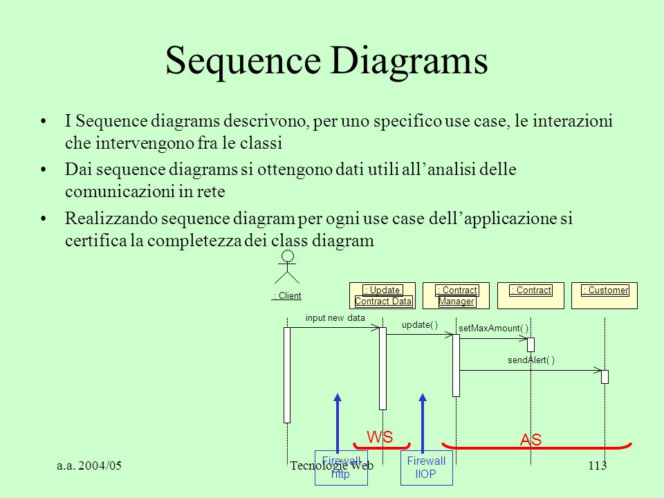 Sequence Diagrams I Sequence diagrams descrivono, per uno specifico use case, le interazioni che intervengono fra le classi.