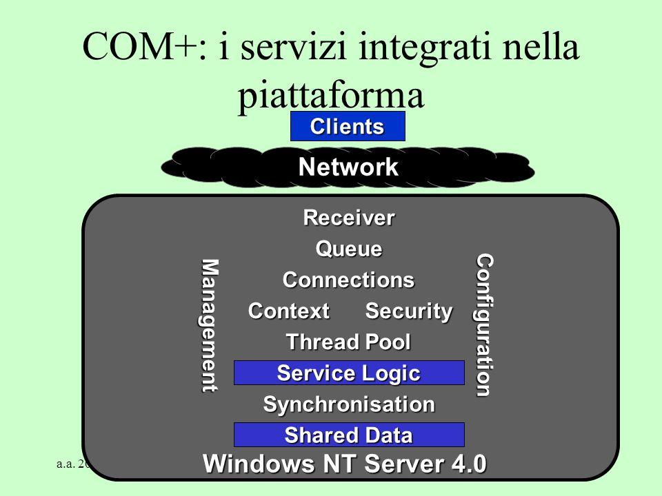 COM+: i servizi integrati nella piattaforma