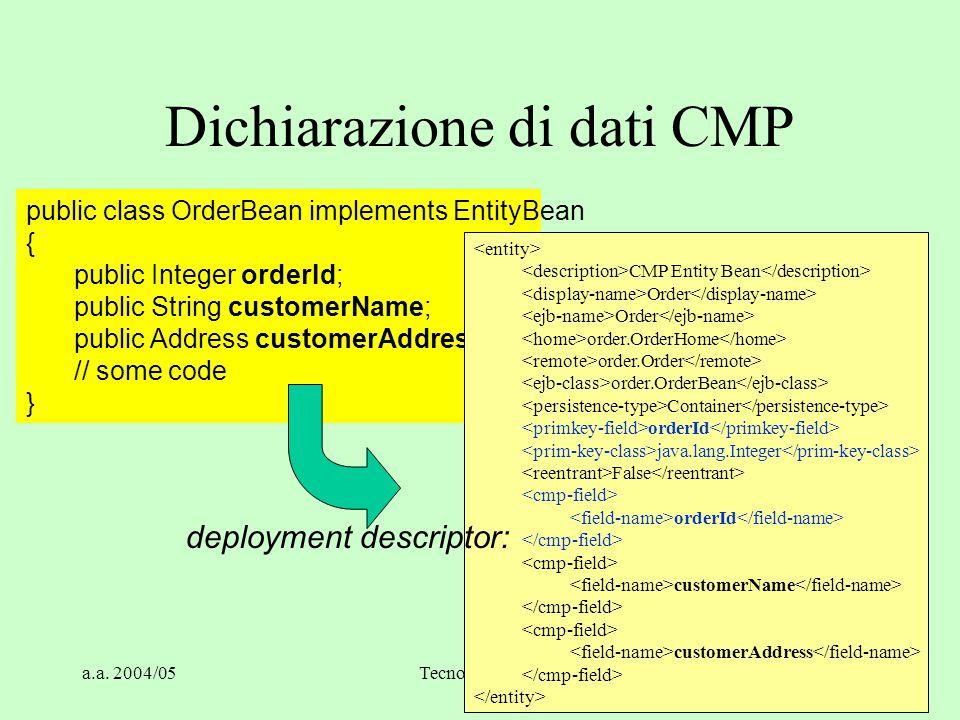 Dichiarazione di dati CMP