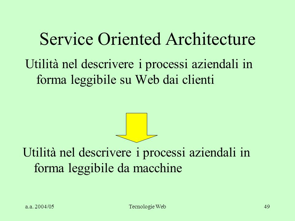 Service Oriented Architecture