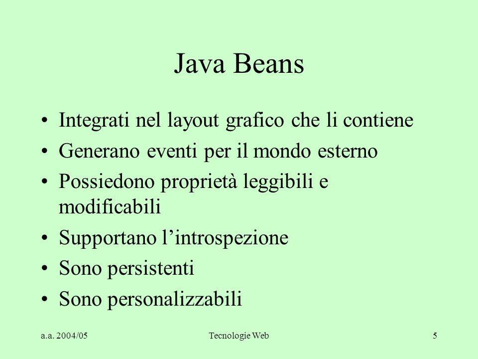 Java Beans Integrati nel layout grafico che li contiene