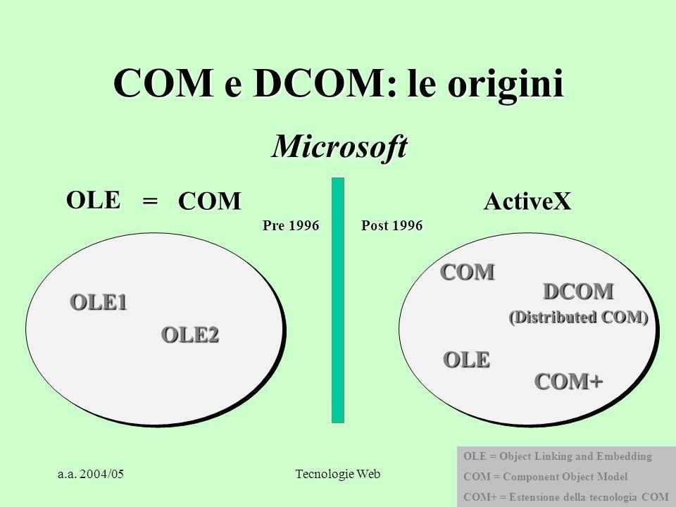 COM e DCOM: le origini Microsoft OLE COM = ActiveX COM DCOM OLE1 OLE2