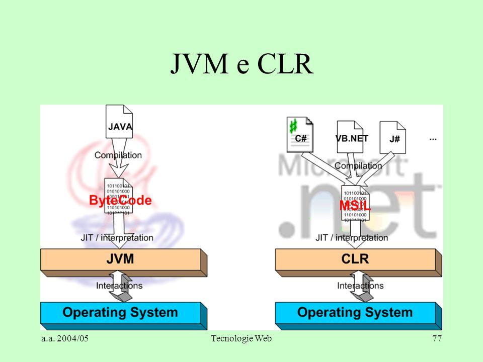 JVM e CLR a.a. 2004/05 Tecnologie Web
