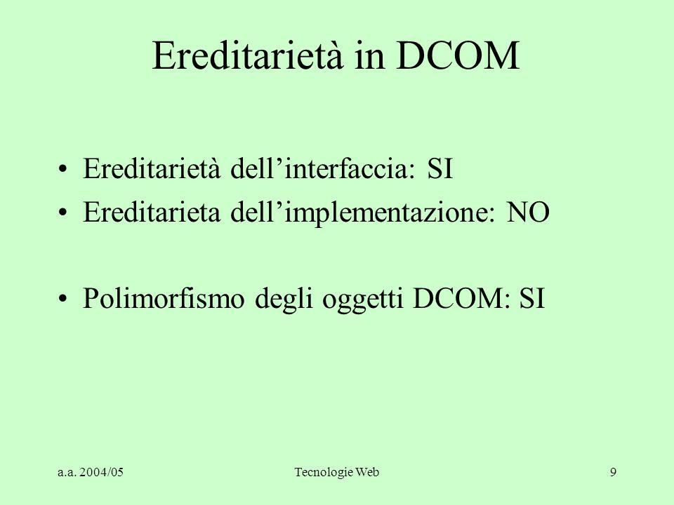 Ereditarietà in DCOM Ereditarietà dell'interfaccia: SI