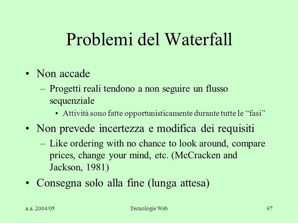 Problemi del Waterfall