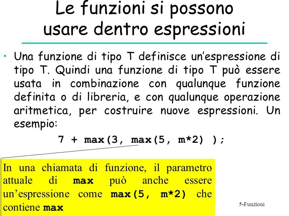 Le funzioni si possono usare dentro espressioni
