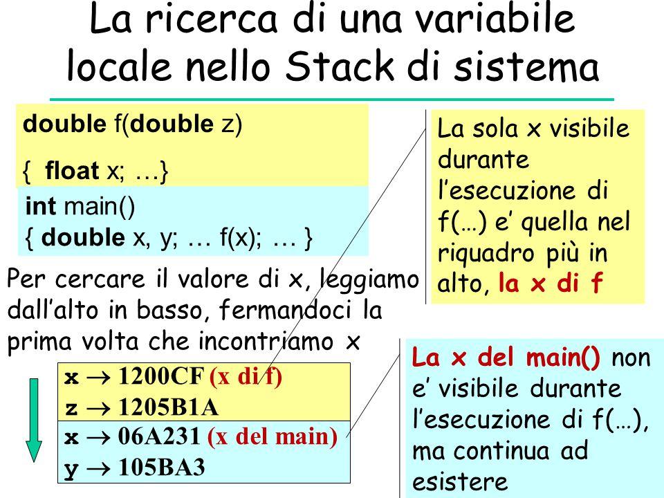 La ricerca di una variabile locale nello Stack di sistema