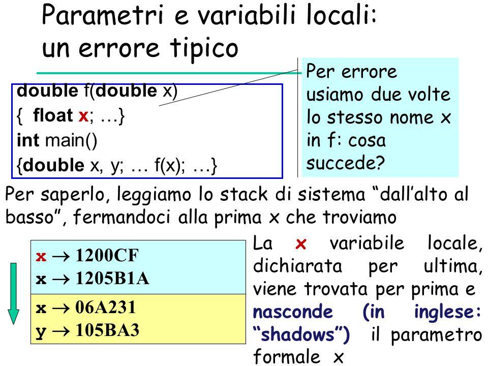 Parametri e variabili locali: un errore tipico