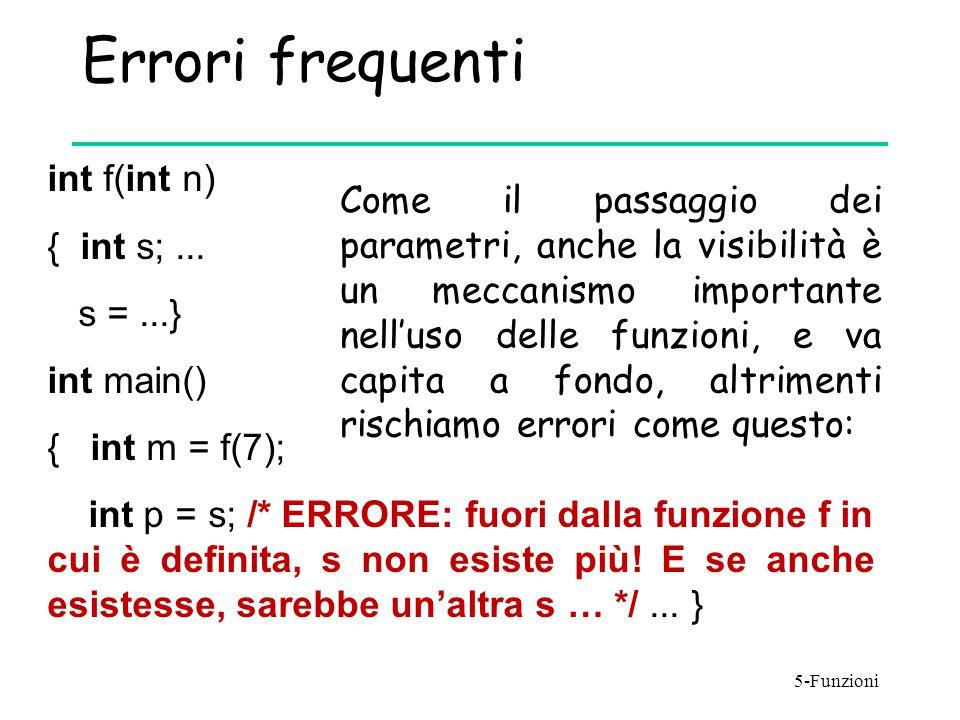 Errori frequenti int f(int n) { int s; ... s = ...} int main()