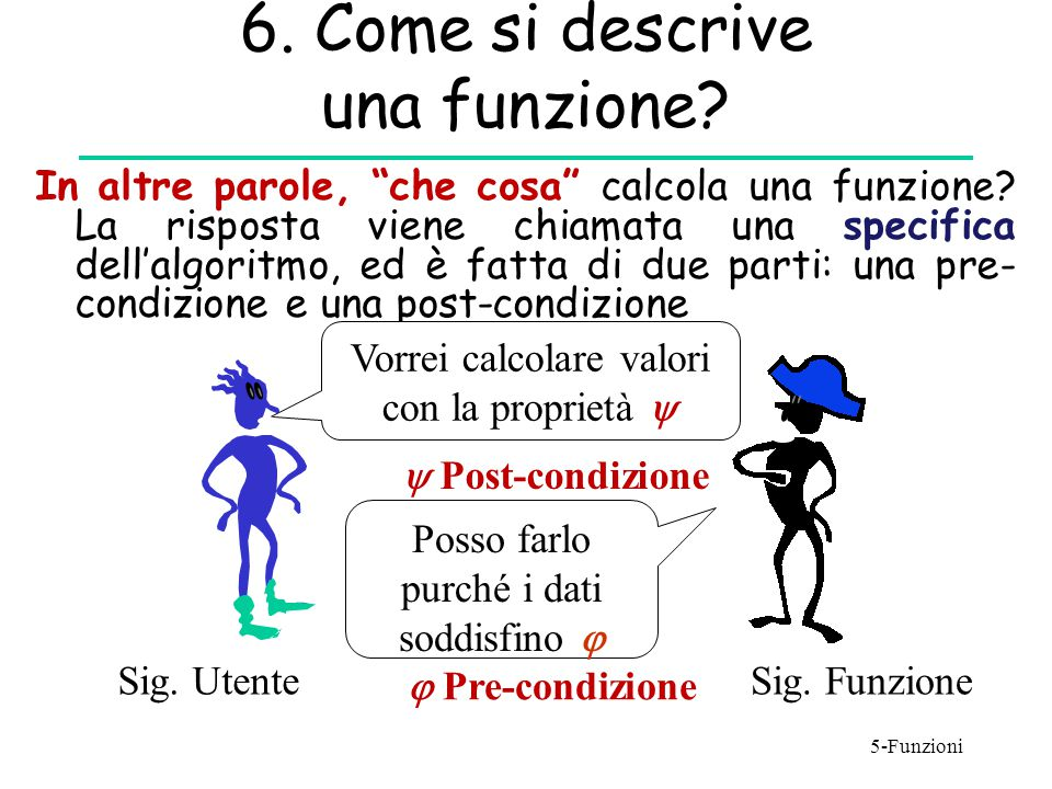 6. Come si descrive una funzione