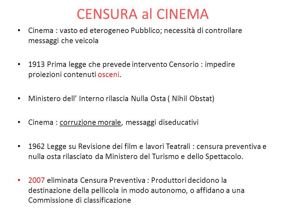 CENSURA al CINEMA Cinema : vasto ed eterogeneo Pubblico; necessità di controllare messaggi che veicola.