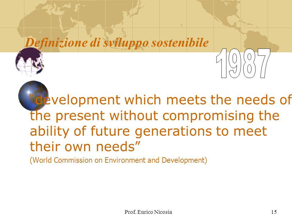 Definizione di sviluppo sostenibile