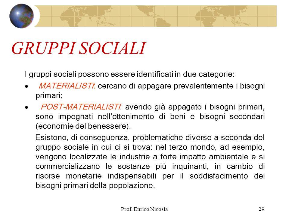 GRUPPI SOCIALI I gruppi sociali possono essere identificati in due categorie: