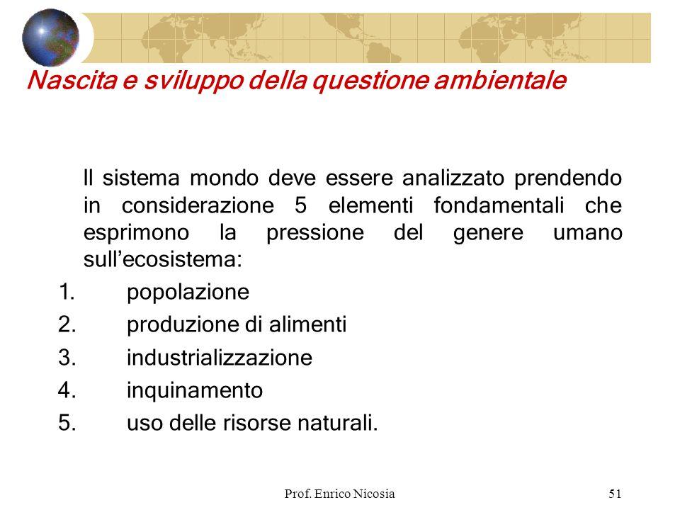 Nascita e sviluppo della questione ambientale