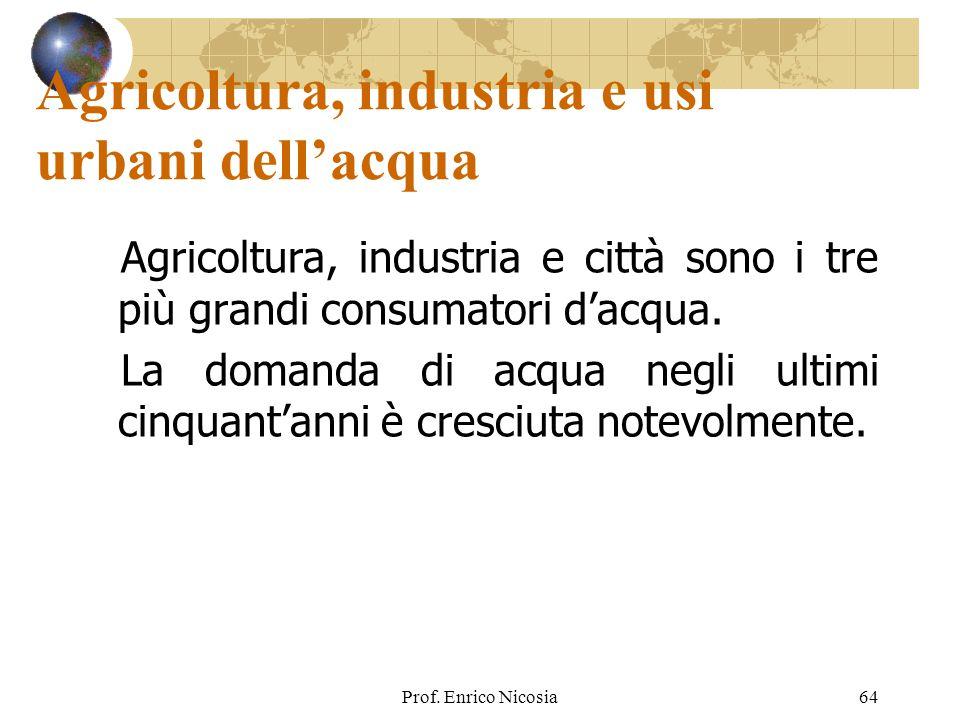 Agricoltura, industria e usi urbani dell'acqua