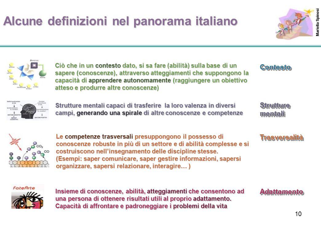 Alcune definizioni nel panorama italiano