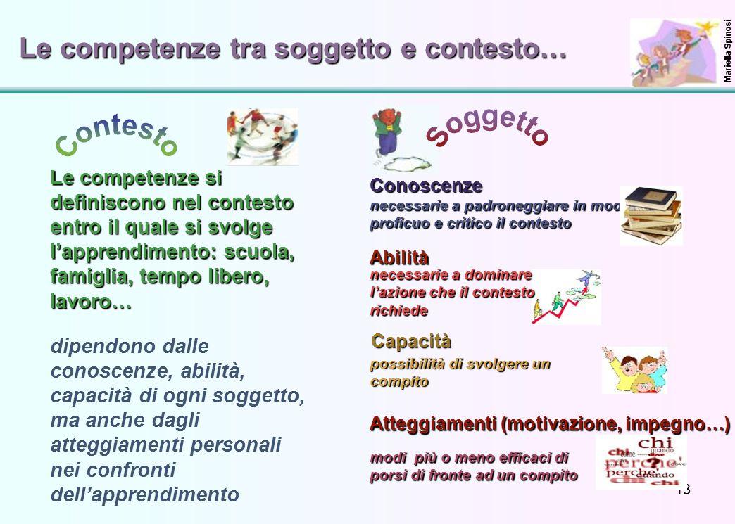 Le competenze tra soggetto e contesto…