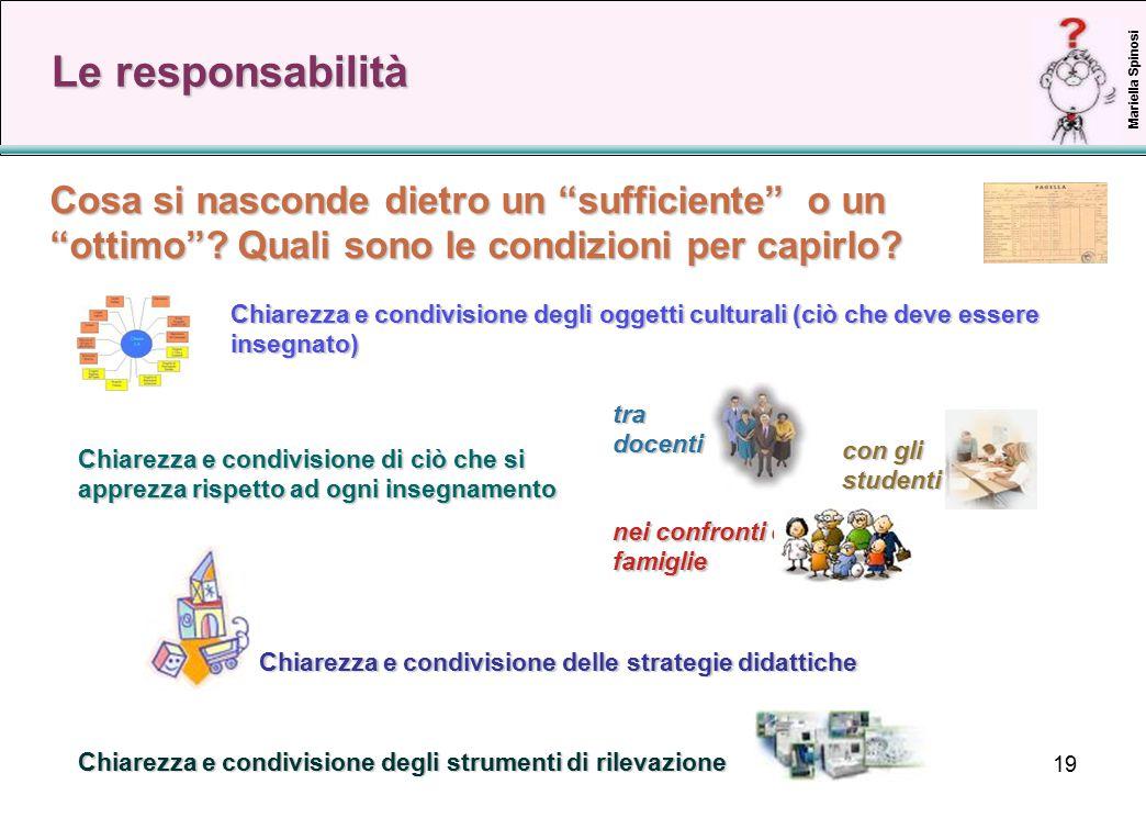 Le responsabilità Mariella Spinosi. Cosa si nasconde dietro un sufficiente o un ottimo Quali sono le condizioni per capirlo