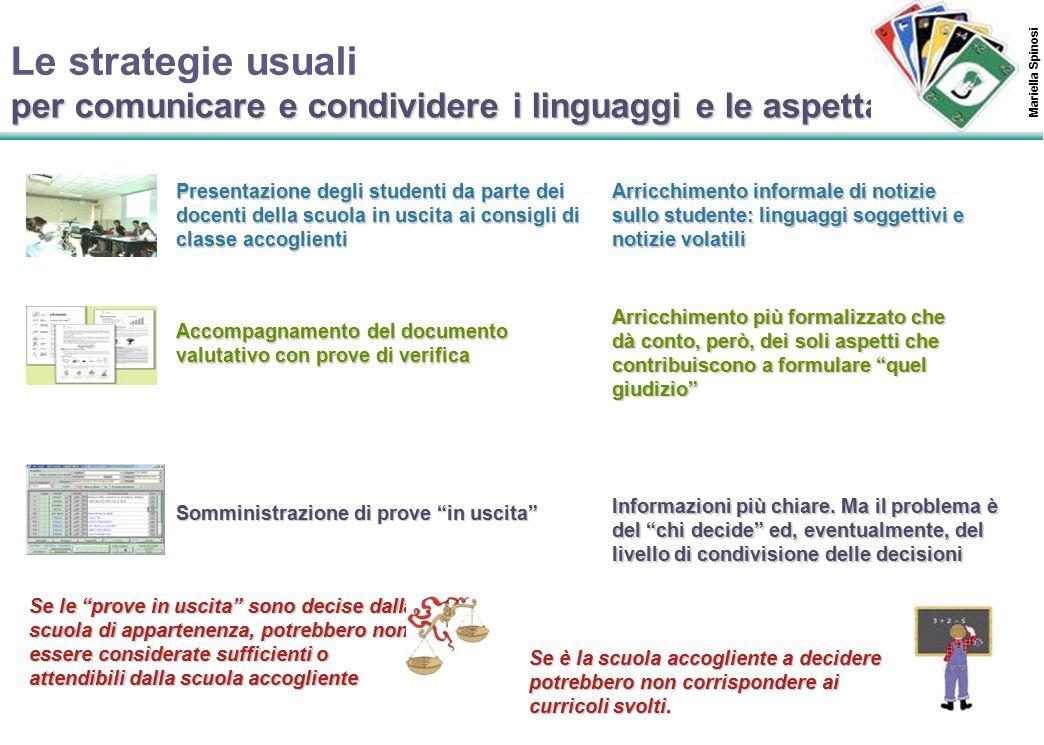 Le strategie usuali Mariella Spinosi. per comunicare e condividere i linguaggi e le aspettative.