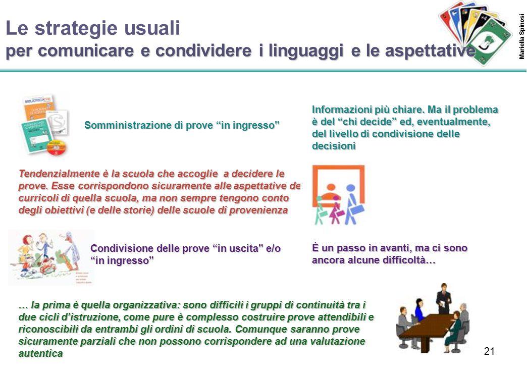 Le strategie usuali Mariella Spinosi. per comunicare e condividere i linguaggi e le aspettative. Somministrazione di prove in ingresso