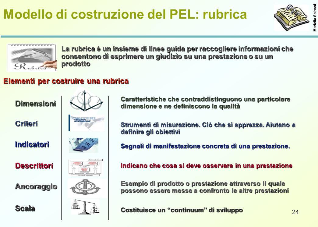 Modello di costruzione del PEL: rubrica