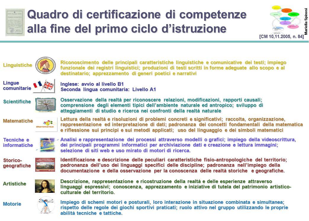 Quadro di certificazione di competenze alla fine del primo ciclo d'istruzione