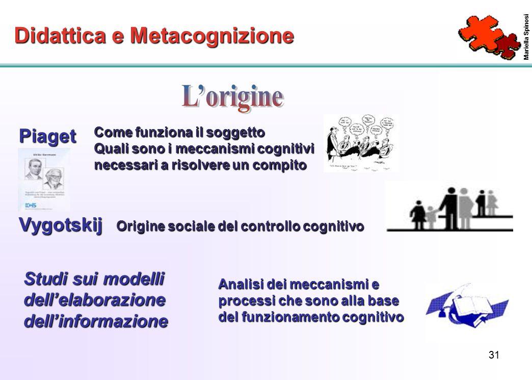 Didattica e Metacognizione