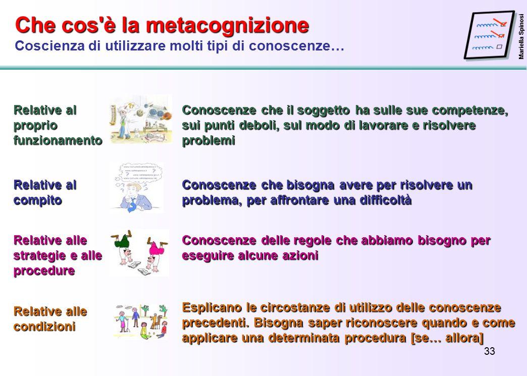 Che cos è la metacognizione Coscienza di utilizzare molti tipi di conoscenze…