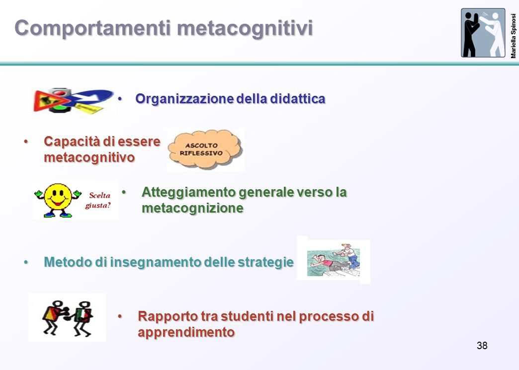 Comportamenti metacognitivi