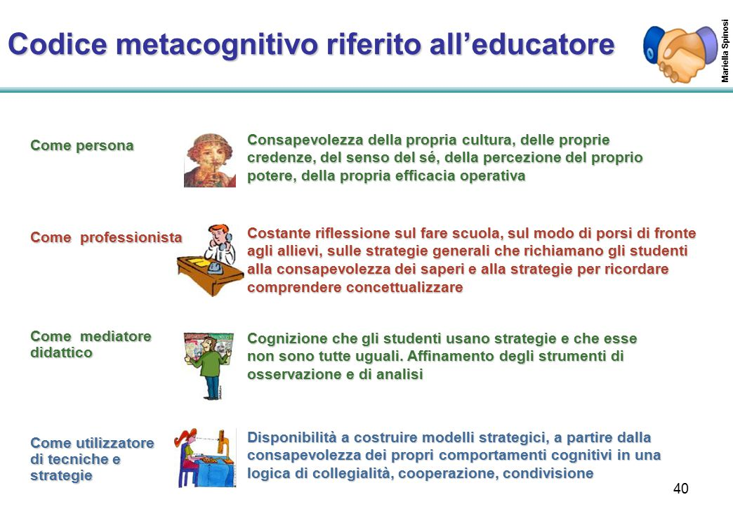 Codice metacognitivo riferito all'educatore