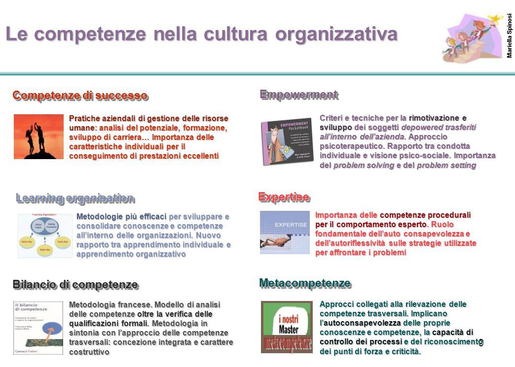 Le competenze nella cultura organizzativa