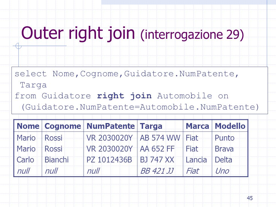 Outer right join (interrogazione 29)