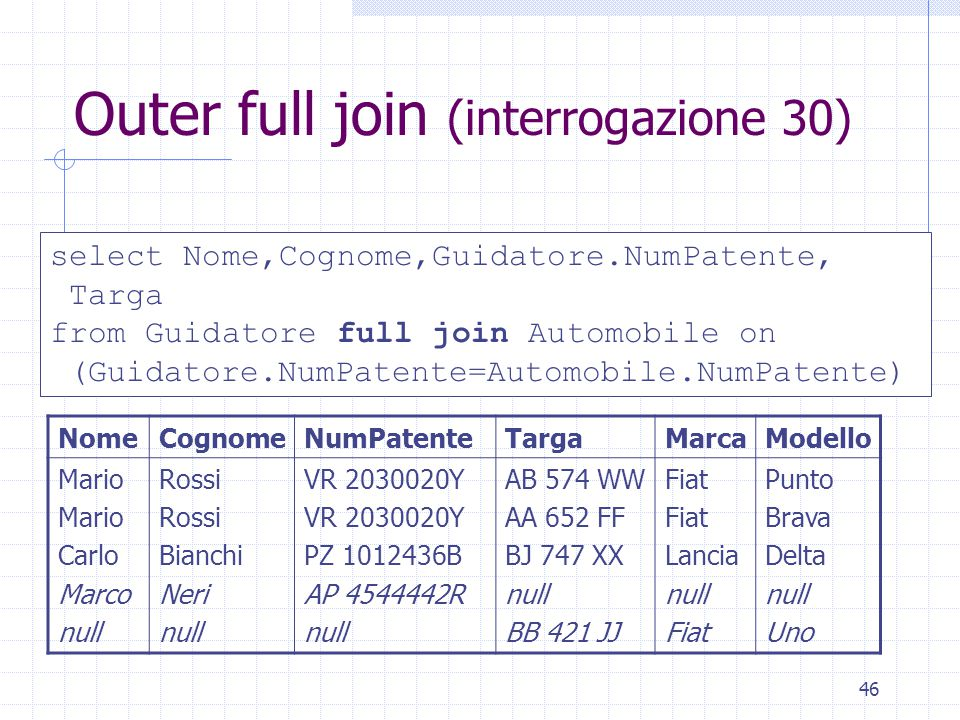 Outer full join (interrogazione 30)