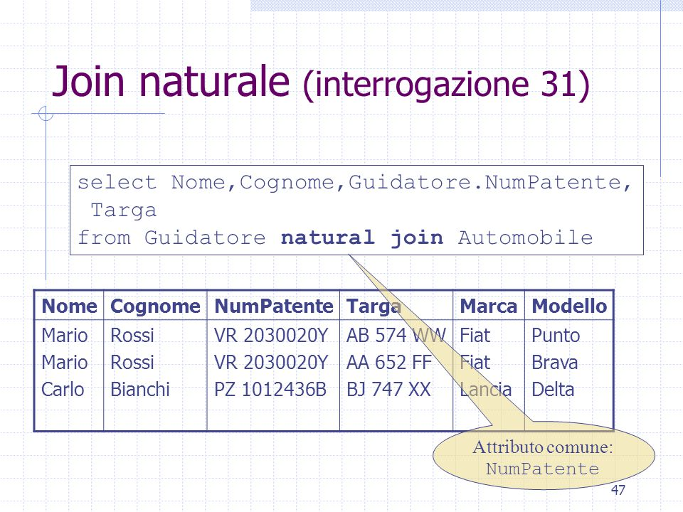 Join naturale (interrogazione 31)