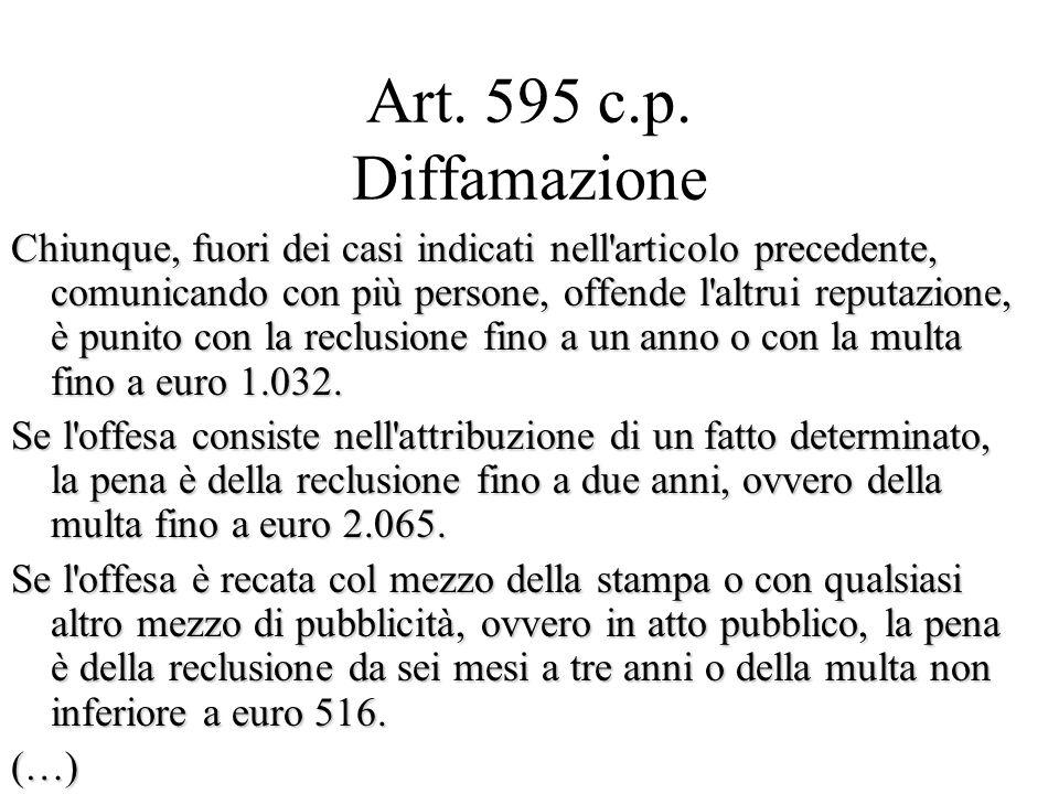Art. 595 c.p. Diffamazione