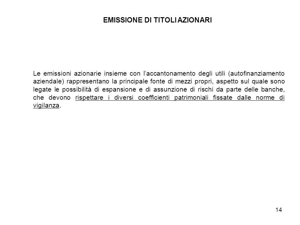 EMISSIONE DI TITOLI AZIONARI