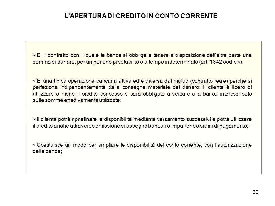 L'APERTURA DI CREDITO IN CONTO CORRENTE