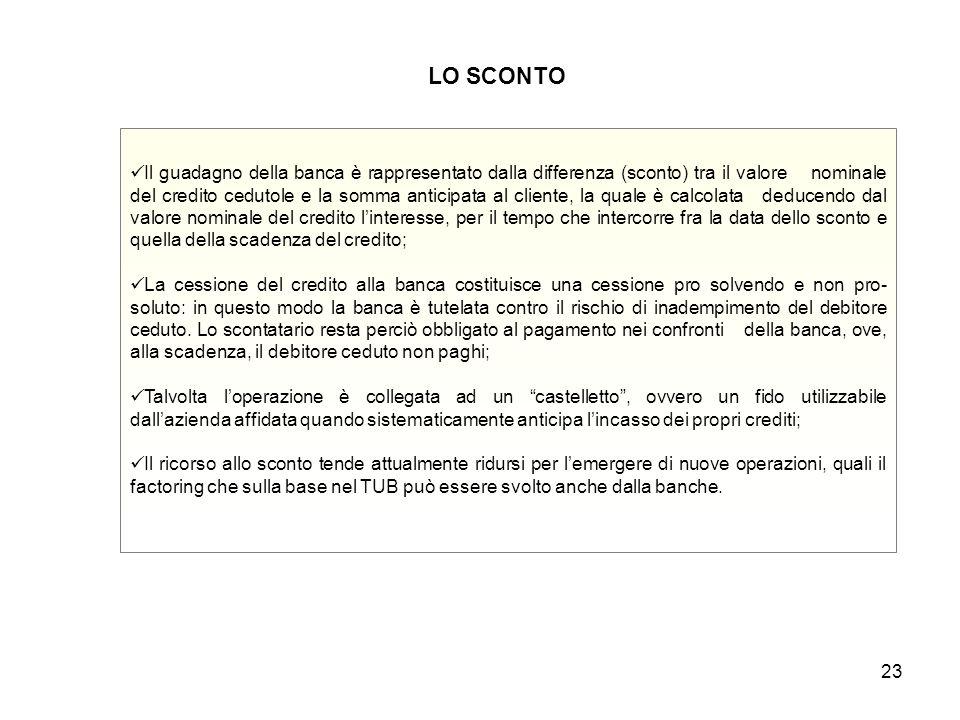 LO SCONTO