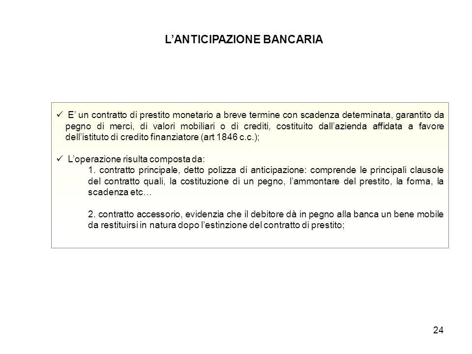 L'ANTICIPAZIONE BANCARIA