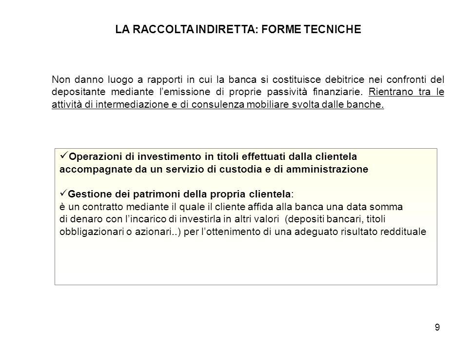 LA RACCOLTA INDIRETTA: FORME TECNICHE